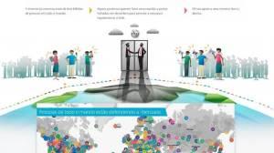 internet livre - Google inaugura site sobre Internet aberta