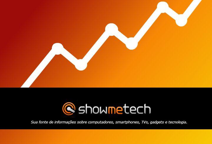 Showmetech Audiência - Audiência do Showmetech bate recorde no mês de julho