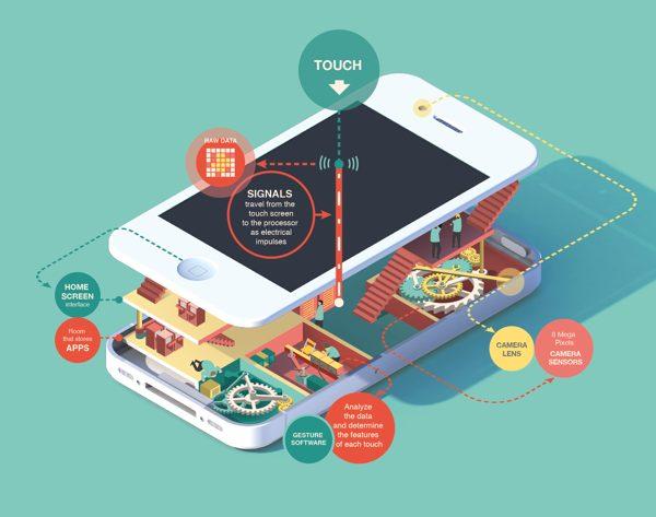infografico iphone - Infográficos mostram o mundo mágico do interior dos gadgets