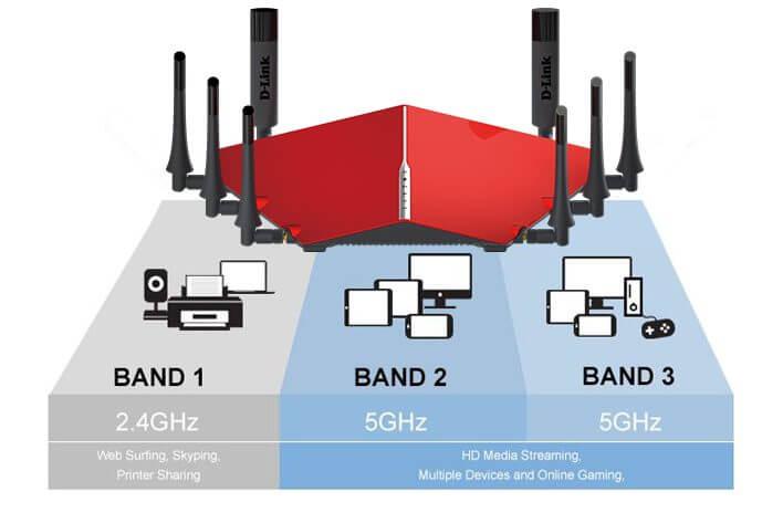 Tri Band 895 - Roteador: como o número de antenas afeta seu funcionamento