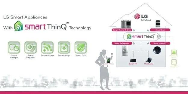 lg smart thinq lg sensor lg smart thinq application - Novos produtos da Linha Branca da LG focam em Inteligência Artificial