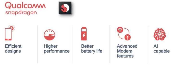 Qualcom anuncia seus novos processadores Snapdragon 632, 439 e 429 8