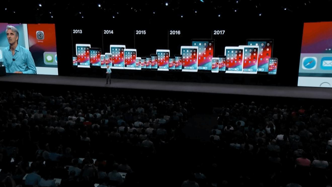 WWDC18: Confira o resumo de tudo o que rolou no evento da Apple 7