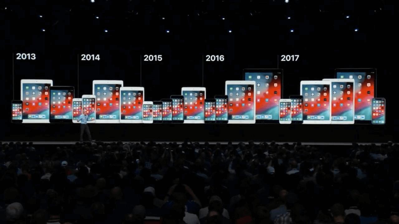 ios 12 todos dispositivos - WWDC18: iOS 12 chega com Realidade Aumentada compartilhada e Notificações em Grupo