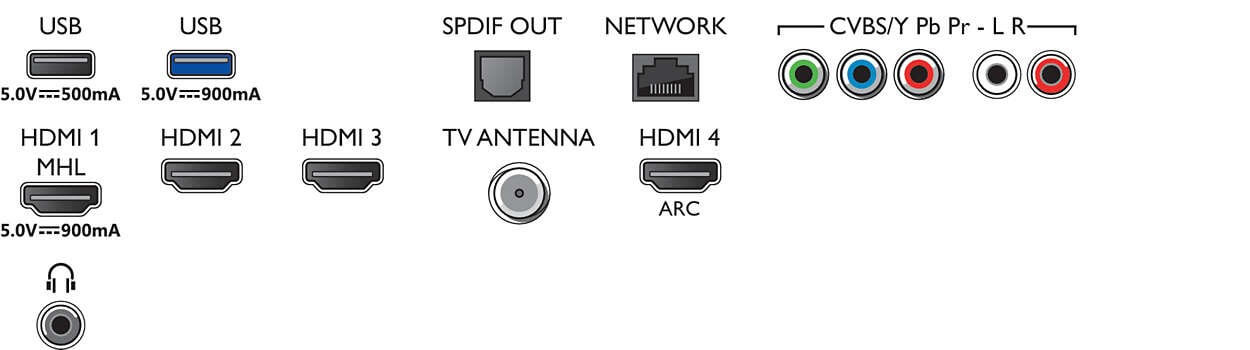 Review: TV LED Ambilight Philips 65PUG6412/78 entrega experiência impressionante 11