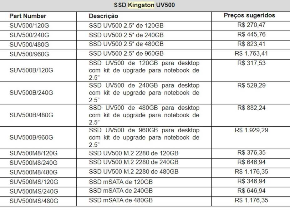Kingston lança linha de SSDs UV500 no Brasil 9