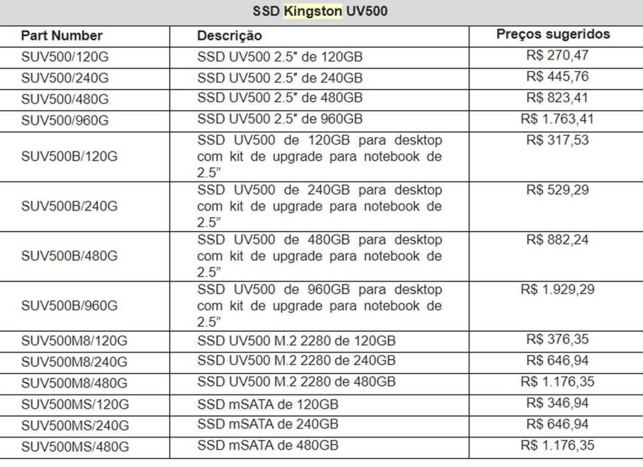 Kingston lança linha de SSDs UV500 no Brasil 5