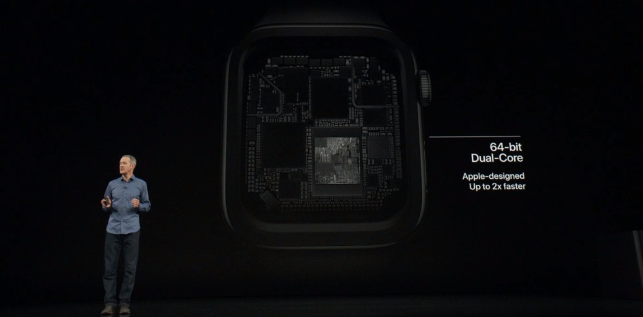 Apple Watch Series 4 (14)