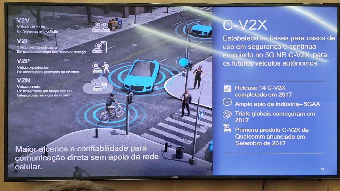 Banner explicativo do C-V2X, tecnologia que conecta carros. Criada pela Qualcomm