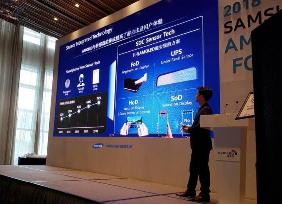 Novas tecnologias do Galaxy S10
