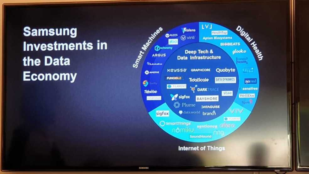 Samsung: conheça as estruturas norte-americanas da empresa em nosso tour 4