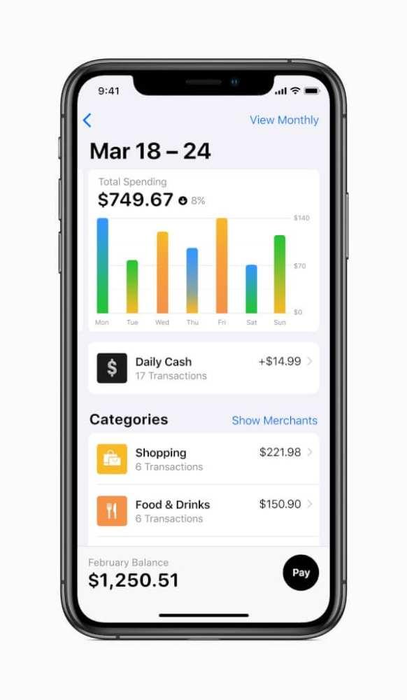 Dentro da Wallet é possível acompanhar os gastos com o Apple Card de forma intuitiva.