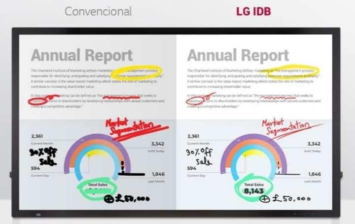 Interactive Digital Board (IDB) solução Digital Signage da LG