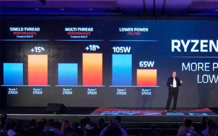 AMD anuncia nova Ryzen 7 na computex 2019