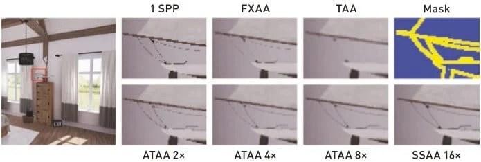 Comparação do ATAA com o SSAA