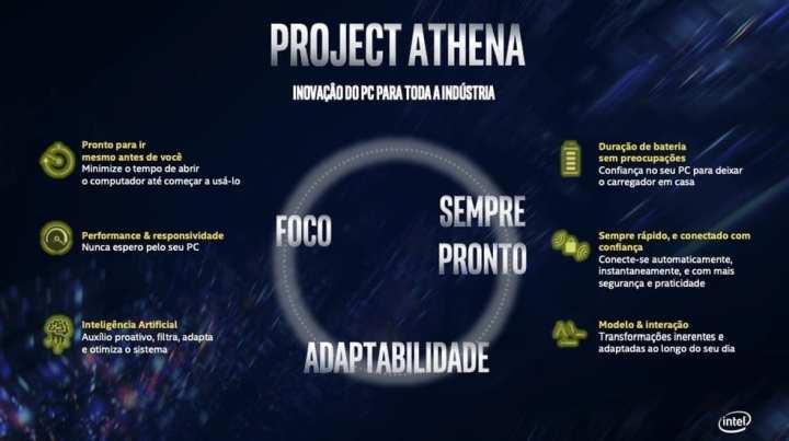 Objetivos do inovador Projeto Athena, que teve mais detalhes durante a Computex 2019