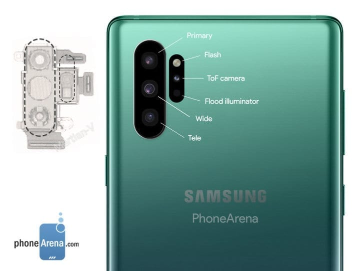 Segundo conceito visual da parte traseira do Galaxy Note 10