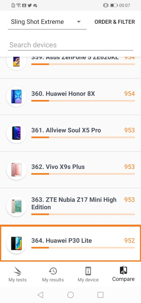 Resultados benchmark do P30 Lite
