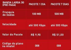dasdasddd - Internet 3G ? Qual o melhor custo beneficio?