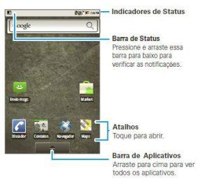 tela 300x260 - Entenda seu Android de forma simples e descomplicada (Parte 1)