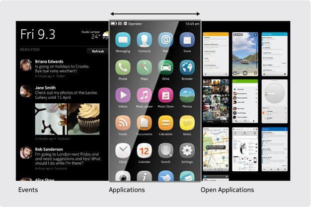 Telas - Nokia N9 - Review