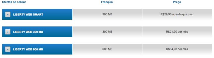 Captura de Tela 2013 04 30 às 19.54.06 - Internet 4G: Vivo anuncia tabela de preços; TIM altera planos