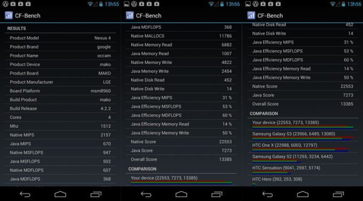 N4 bench CF bench 720x399 - Review: LG Nexus 4 (E960)