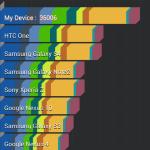 2013 09 28 22.40.14 150x150 - Hands-on: Sony Xperia Z Ultra, phablet com tela 6,4 polegadas Full HD e Snapdragon 800
