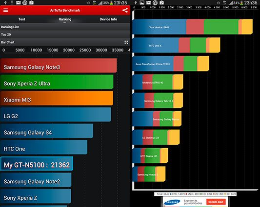 imagem note8 006 antutu quadrant - Review: Samsung Galaxy Note 8.0 (GT-N5100)