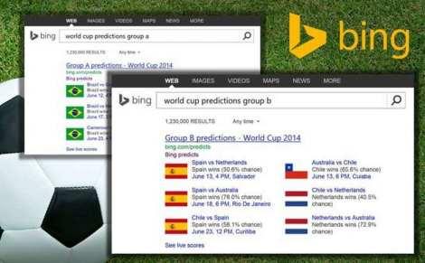 Previsao Bing para Copa do Mundo 300x186 - Alemanha vence a Copa do Mundo segundo previsão do Bing
