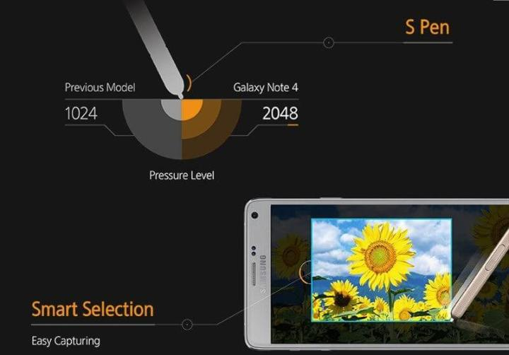 samsung galaxy note 4 infographic 3 720x502 - Review: Galaxy Note 4 (SM-N910C), o carro-chefe da Samsung