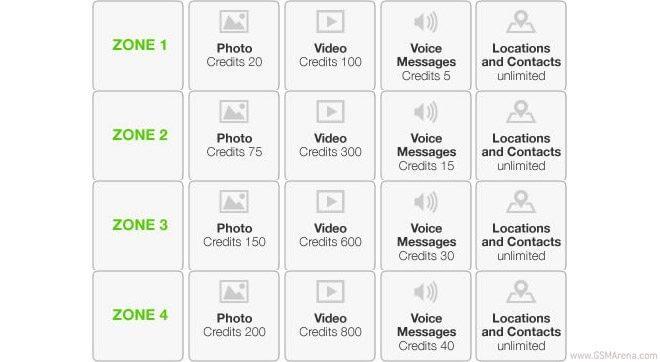 gsmarena 002 - WhatSim: o chip para você falar de graça no WhatsApp