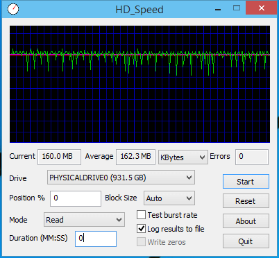 HD_Speed Results - SMT
