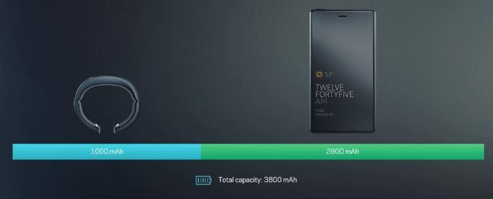 """bateria neptune duo 720x291 - Neptune Duo, novo conceito de Smartwatch com """"segunda tela"""""""