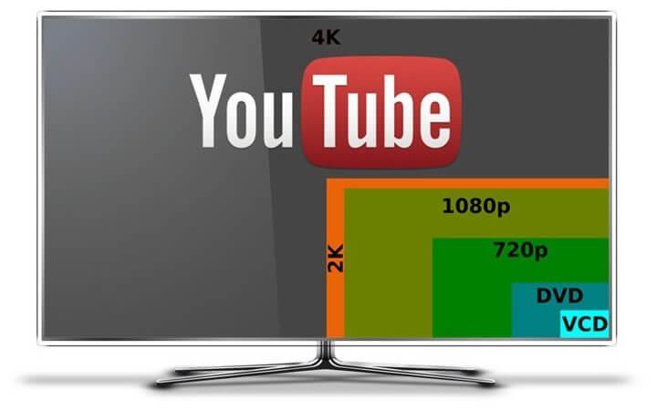 youtube 4k 720p 720x450 - Nova atualização do YouTube disponibiliza filtro para vídeos 4K