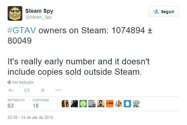 GTA-V-SteamSpy