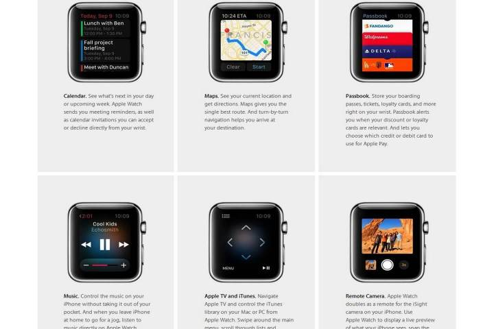 smt apple watch notifications software 720x480 - Apple Watch: Confira os detalhes de um incrível review