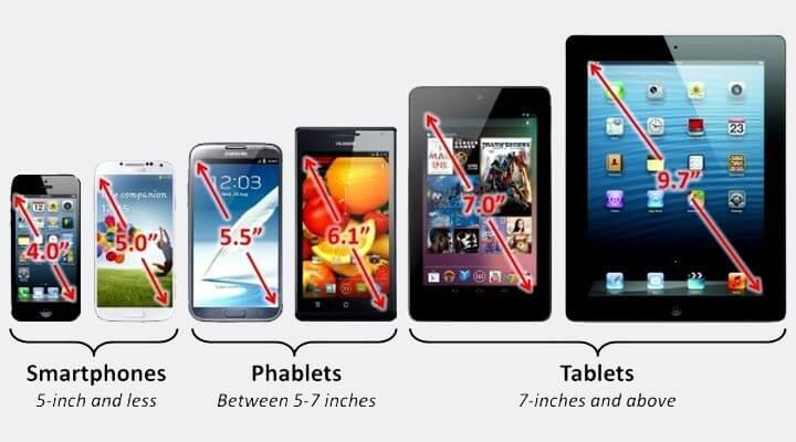 smt mobile comparison 720x400 - Relatório diz que phablets estão substituindo smartphones e tablets