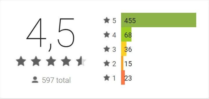 smt hexlock avaliation 720x342 - Proteja a privacidade de seu mobile Android com o Hexlock