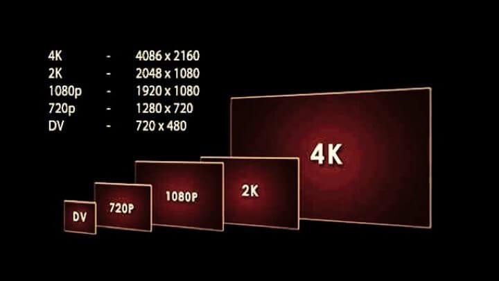 Afinal, como reconhecer uma TV UHD (4K)? 5