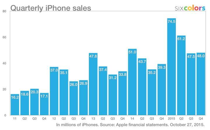 smt applepay p5 720x446 - Confirmado! Apple Pay deve chegar ao Canadá e Austrália ainda neste ano