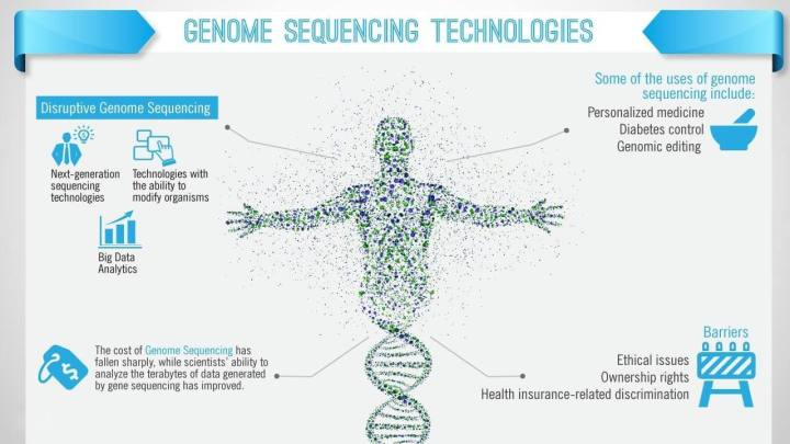 smt bigdata p2 720x405 - Entenda como o Big Data pode nos ajudar a viver uma vida mais longa