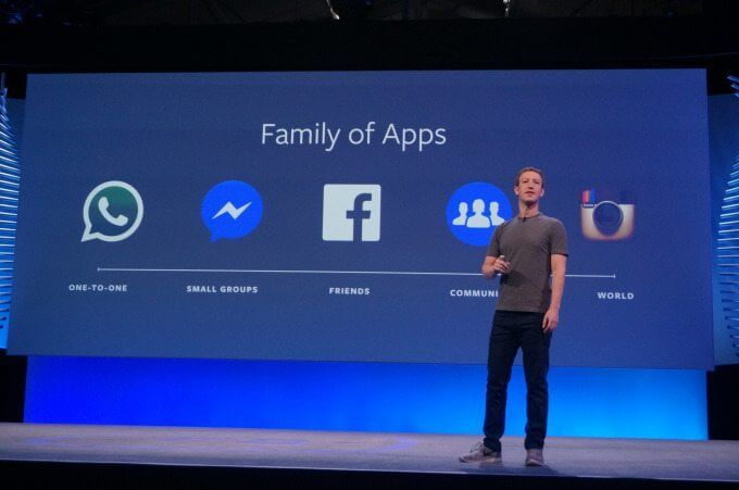 Familia de Apps de Mark Zuckerberg