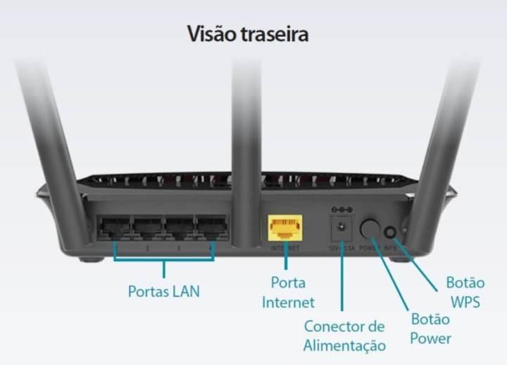 review dlink dir 859 traseiro 720x518 - Review: Roteador D-LINK DIR-859