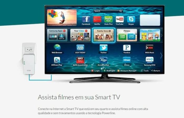 powerline-smart-tv