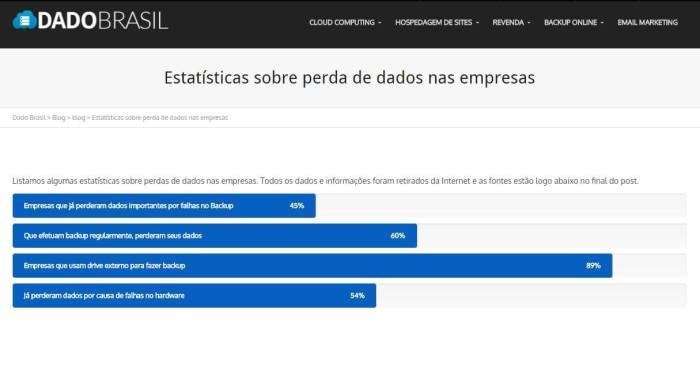 smt-EASEUS-Data-Recovery-Grafico