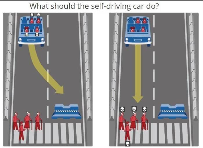 Moral machine 720x527 - Polêmica: Carros Autônomos podem decidir entre a vida ou morte de uma pessoa?