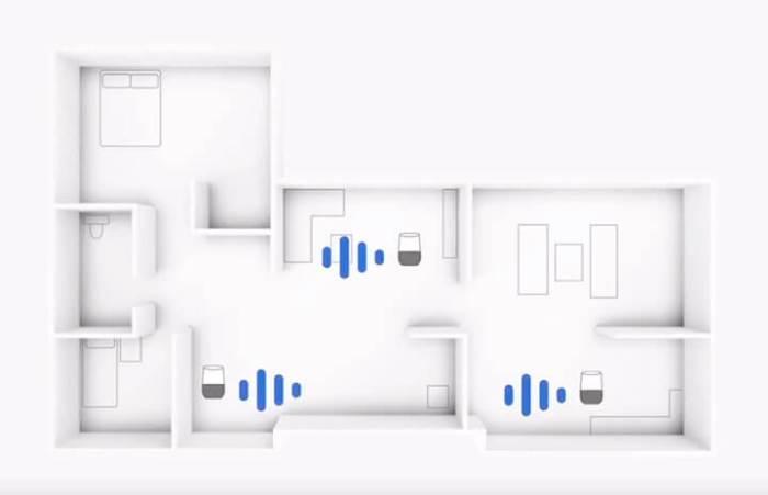 Vários Google Home podem ser conectadosa