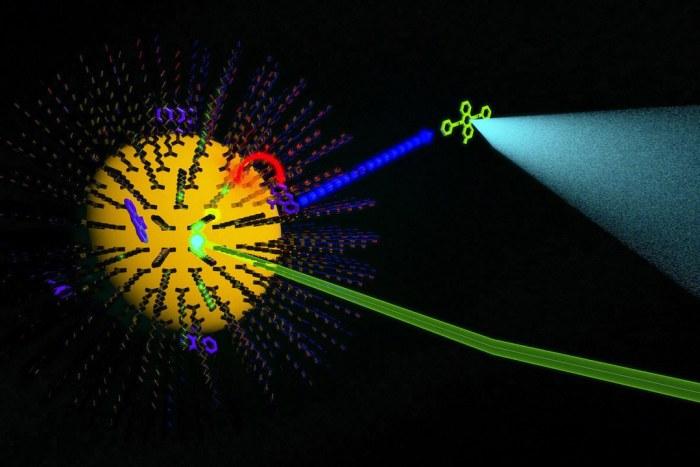 pontos quânticos - Showmetech