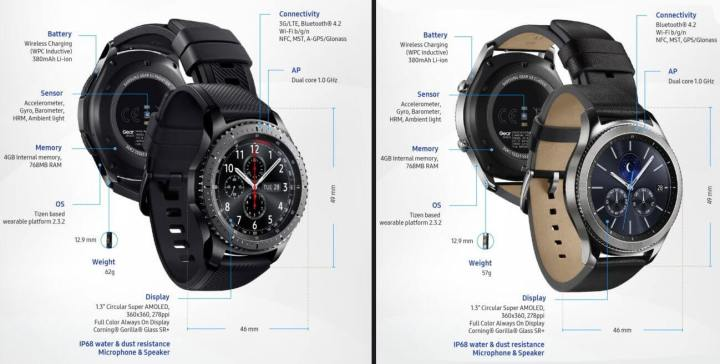 Gear S3 Frontier and Classic specs 1472736217 720x364 - Review: Gear S3 Classic e Frontier, na corrida para o melhor smartwatch do ano